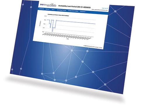 Network Diagnostics