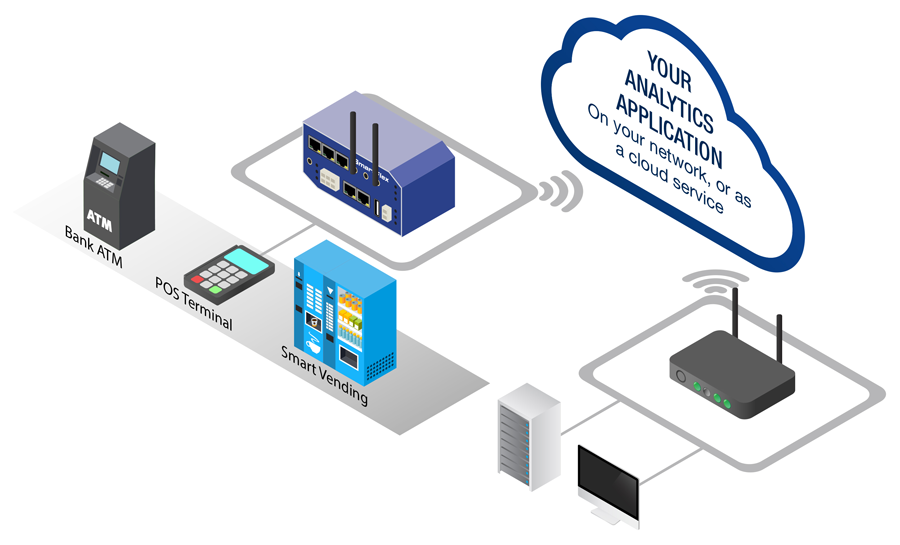 LTE Technology for retail security