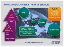 Carrier Ethernet Services: 3+ Million Ports Worldwide by 2018 | Vertical Systems Group
