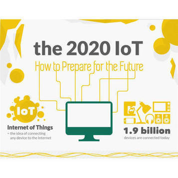Infographic: The 2020 Internet Of Things
