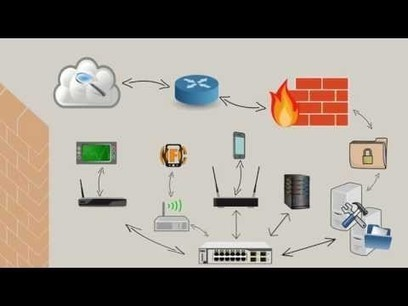 Networker's Guide to the Internet of Things