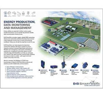 Energy Utilities Product Line Card