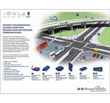 Intelligent Transportation Product Line Card