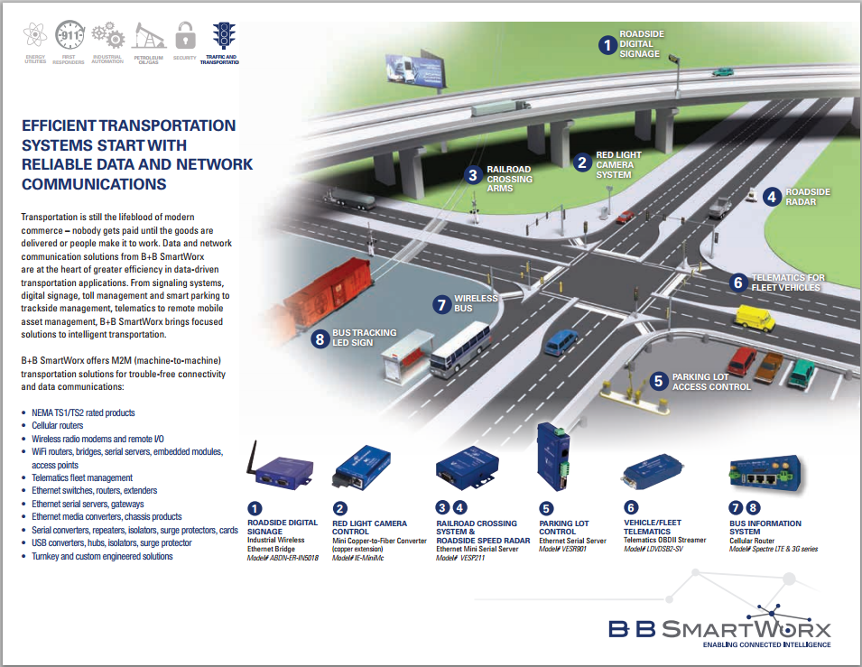 Intelligent Transportation - Application Product Line Card - B+B SmartWorx