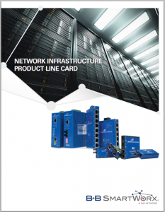 Network Infrastructure Product Line Card