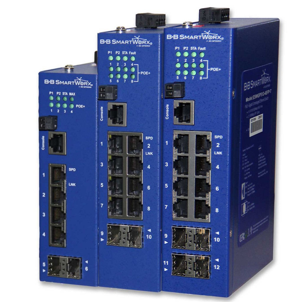 Ruggedized Din Rail Mount Unmanaged Ethernet Switches With