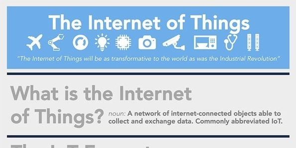 [Infographic] Here's how the Internet of Things will explode by 2020