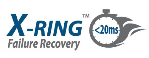 X-Ring-Failure-Recovery
