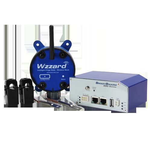 Wzzard HVAC Kit